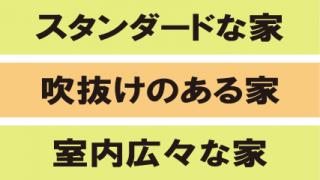 丸正産業のお家紹介♪ その2 ~セミオーダー①②③~