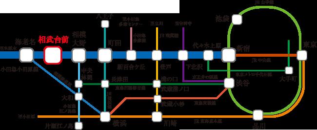線 路線 江ノ島 図 小田急
